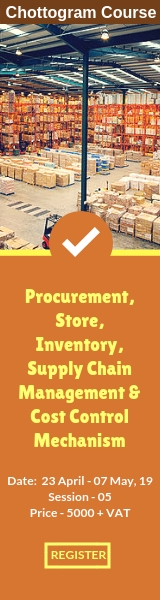 Procurement, Store, Inventory, Supply Chain Management & Cost Control Mechanism